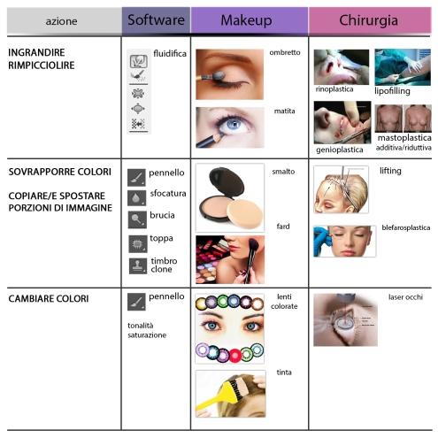 fotorittocco+makeup