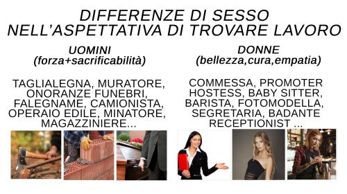 DifferenzeSesso_Lavoro.jpg