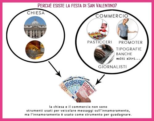 mappa_potere_san_valentino